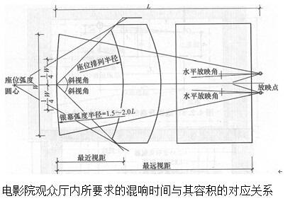 混响专用50195电路图