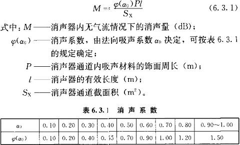 阻性消聲器的靜態消聲量計算
