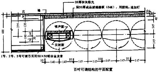 百叶可调结构的平面配置