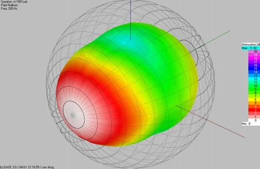 C-MARKCT-1501200Hz指向渲染图