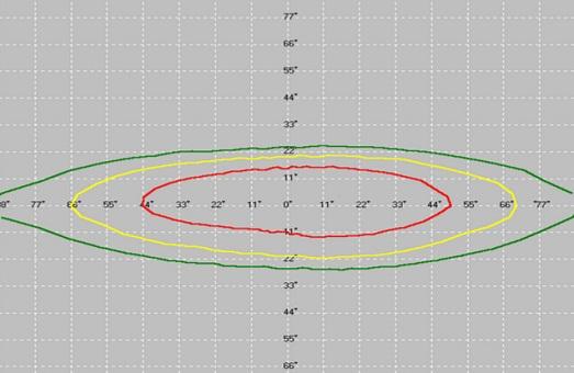 CT-3402*4+CT-1501*2500Hz3、6、9指向图