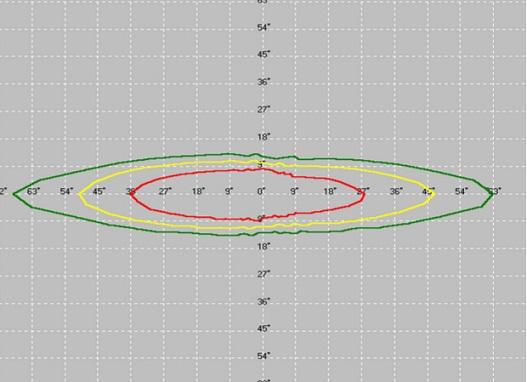 CT-3402*4+CT-1501*21000Hz3、6、9指向图