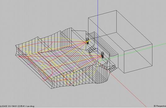 C-MARK CT-3402*4+CT1501*2线阵应用于剧院3D图