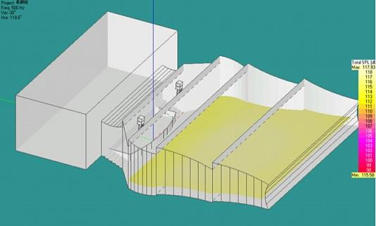 C-MARKCT-3402*4+CT1501*2线阵应用于剧院500Hz混合声压图