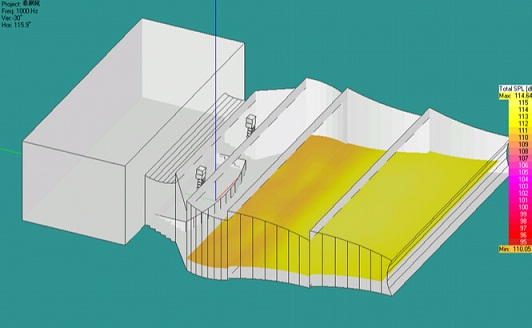 C-MARKCT-3402*4+CT1501*2线阵应用于剧院1000Hz混合声压图