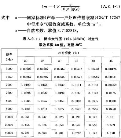 空气吸收系数4m的计算公式和常用数值表