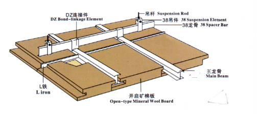 超越暗插矿棉板的安装方式如下图所示.