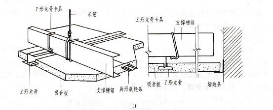 矿棉吸声板悬吊式顶棚构造简介图片