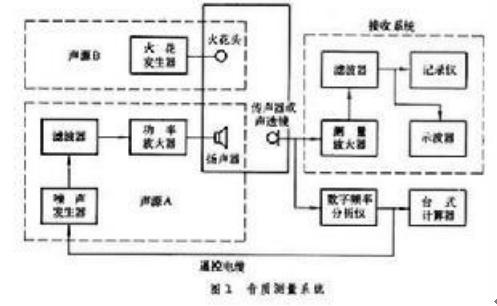 m65431混响板电路图